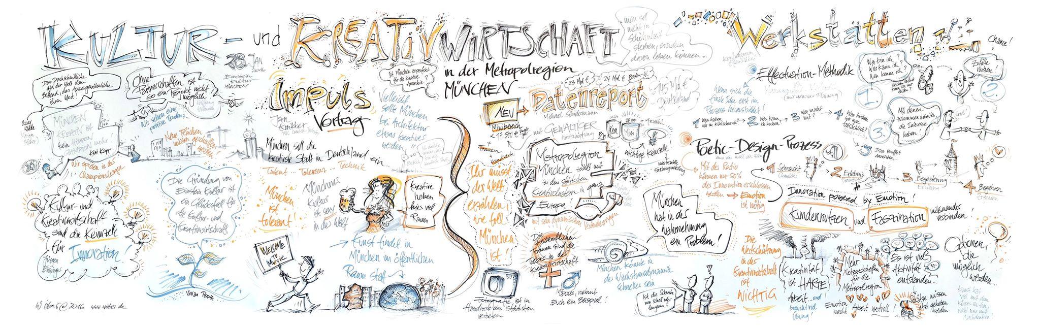 Kompetenzteam Kultur- und Kreativwirtschaft der Landeshauptstadt München