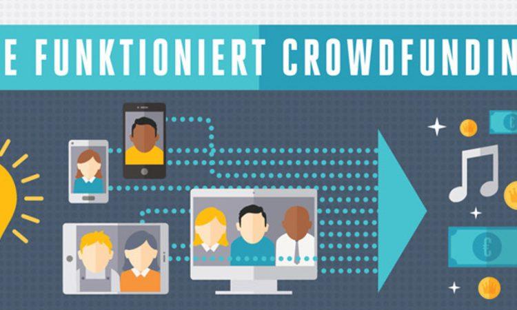 Infografik Viking Crowdfunding