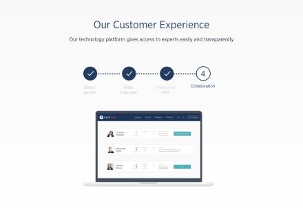 e-profound Customer Experience
