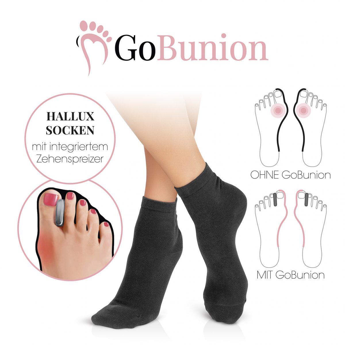 Gobunion Produkt