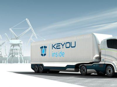 KEYOU GmbH